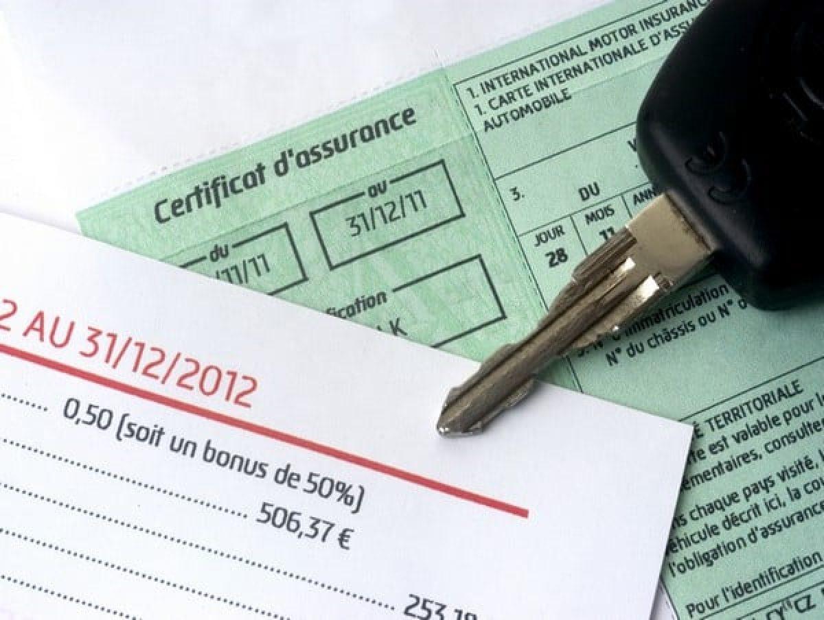 Quelle assurance : quels sont les types d'assurance auxquels vous pouvez souscrire ?